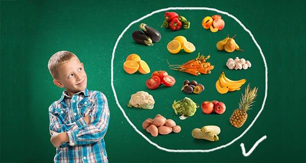 Piramide Alimentare Da Colorare Per Bambini Giochi Educativi Frùttolo